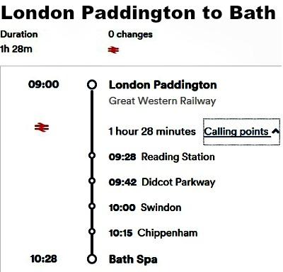 Train stops from London Paddington station to Bath Spa station.